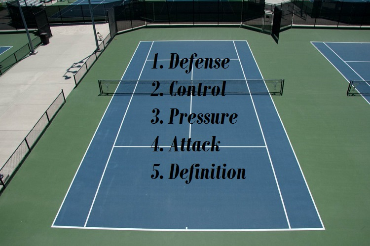 Zones of The Tennis Track